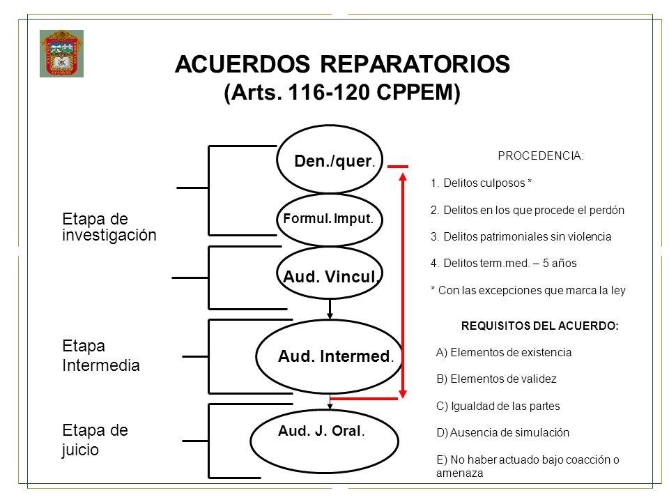 ACUERDOS REPARATORIOS (Arts. 116-120 CPPEM) Etapa de investigación Etapa Intermedia Etapa de juicio Aud. Intermed. Aud. J. Oral. Den./quer. Aud. Vincu