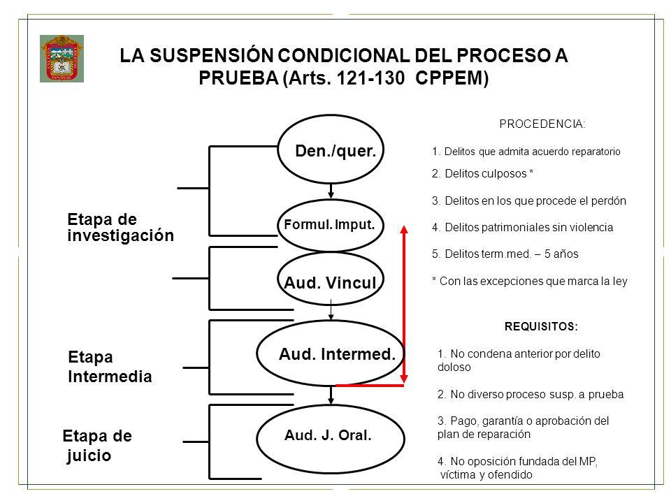 LA SUSPENSIÓN CONDICIONAL DEL PROCESO A PRUEBA (Arts. 121-130 CPPEM) Etapa de investigación Etapa Intermedia Etapa de juicio Aud. Vincul. Aud. J. Oral
