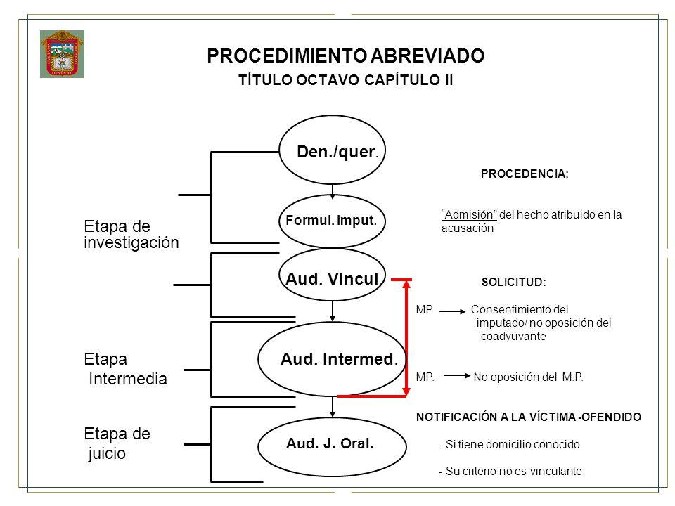 PROCEDIMIENTO ABREVIADO TÍTULO OCTAVO CAPÍTULO II Etapa de investigación Etapa Intermedia Etapa de juicio Aud. J. Oral. Den./quer. Aud. Vincul. Aud. I