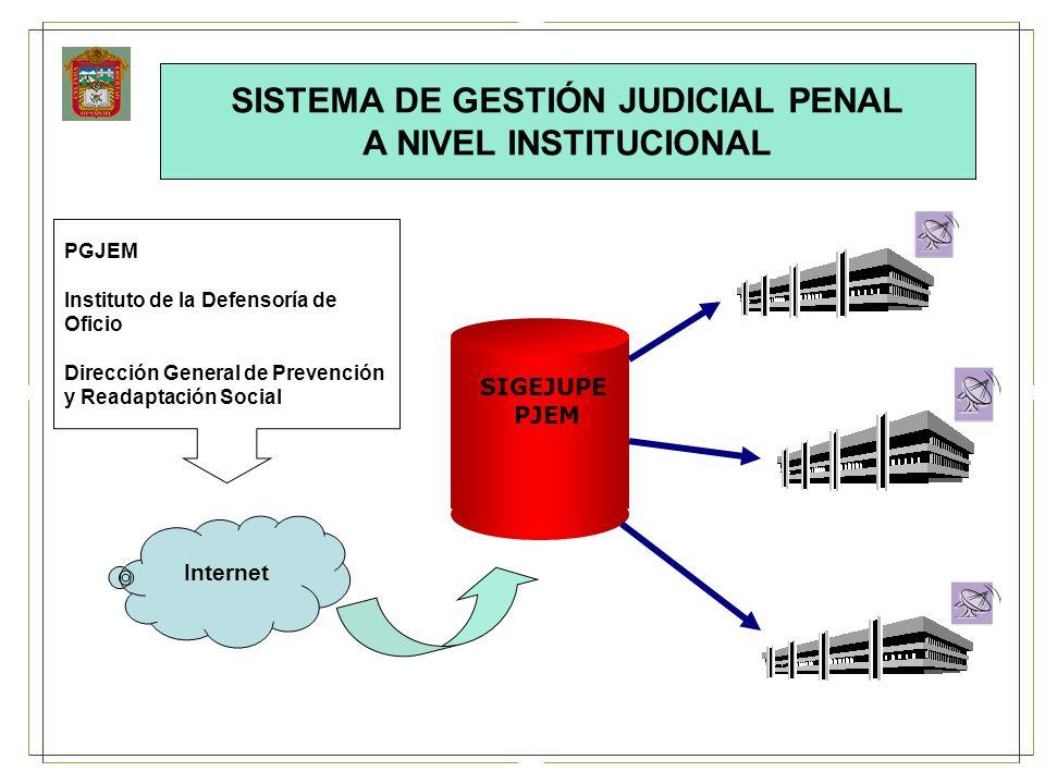 SIGEJUPE PJEM Internet PGJEM Instituto de la Defensoría de Oficio Dirección General de Prevención y Readaptación Social SISTEMA DE GESTIÓN JUDICIAL PE