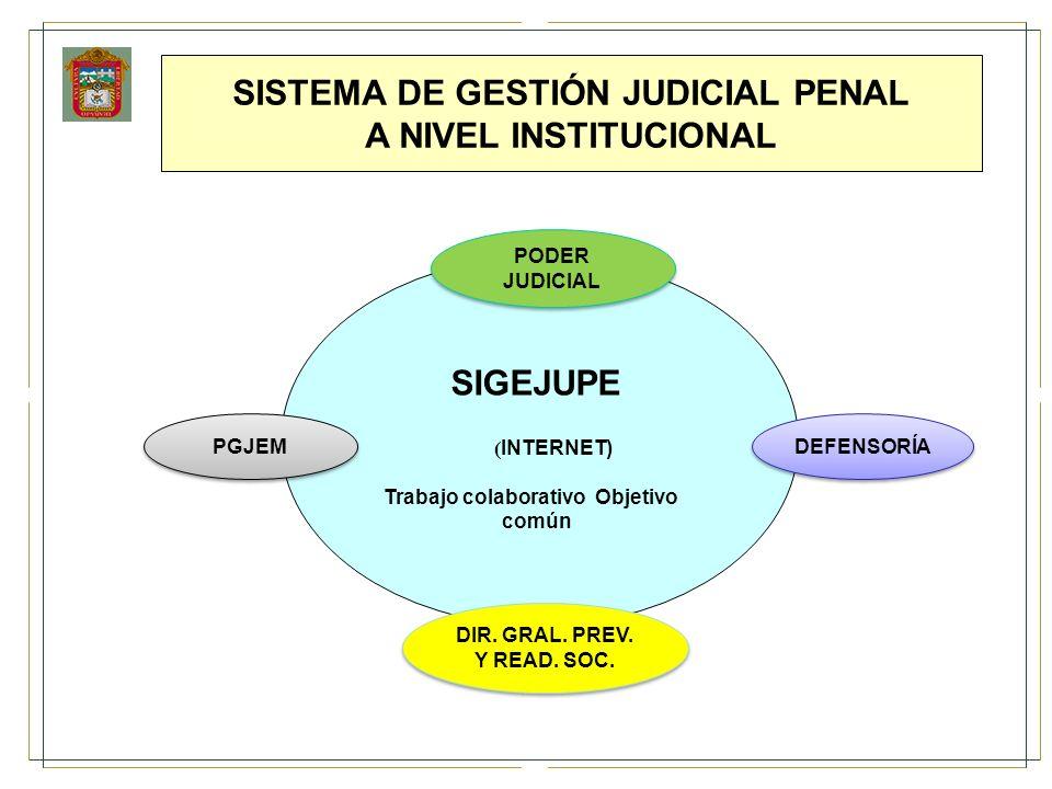 PODER JUDICIAL PGJEM DEFENSORÍA DIR. GRAL. PREV. Y READ. SOC. SIGEJUPE ( INTERNET) Trabajo colaborativo Objetivo común SISTEMA DE GESTIÓN JUDICIAL PEN