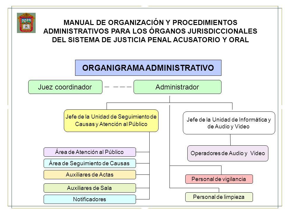 MANUAL DE ORGANIZACIÓN Y PROCEDIMIENTOS ADMINISTRATIVOS PARA LOS ÓRGANOS JURISDICCIONALES DEL SISTEMA DE JUSTICIA PENAL ACUSATORIO Y ORAL Juez coordin