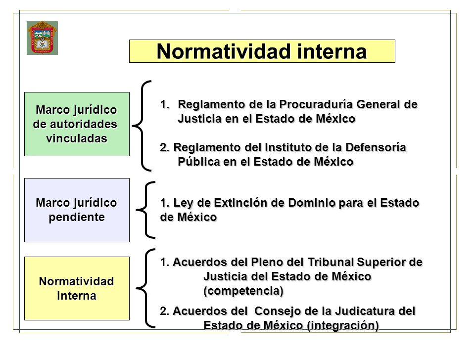 1.Reglamento de la Procuraduría General de Justicia en el Estado de México 2. Reglamento del Instituto de la Defensoría Pública en el Estado de México