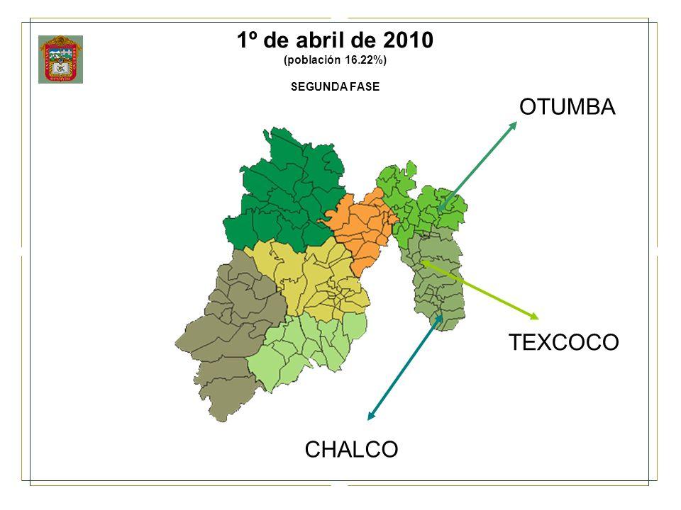 1º de abril de 2010 (población 16.22%) SEGUNDA FASE TEXCOCO CHALCO OTUMBA