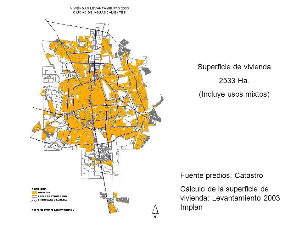 Superficie de vivienda 2533 Ha. (Incluye usos mixtos) Fuente predios: Catastro Cálculo de la superficie de vivienda: Levantamiento 2003 Implan