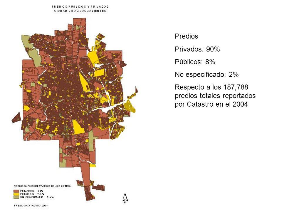 Predios Privados: 90% Públicos: 8% No especificado: 2% Respecto a los 187,788 predios totales reportados por Catastro en el 2004