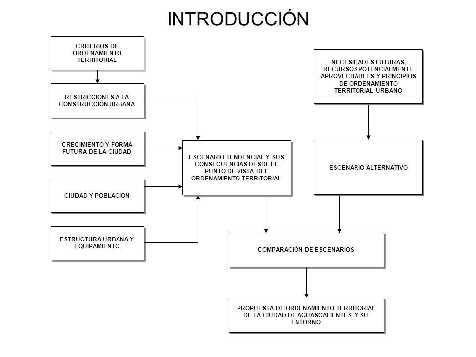 CRITERIOS DE ORDENAMIENTO TERRITORIAL Garantizar la congruencia entre el medio natural y el medio construido.