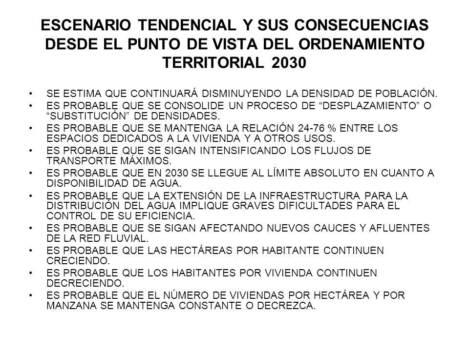 ESCENARIO TENDENCIAL Y SUS CONSECUENCIAS DESDE EL PUNTO DE VISTA DEL ORDENAMIENTO TERRITORIAL 2030 SE ESTIMA QUE CONTINUARÁ DISMINUYENDO LA DENSIDAD D