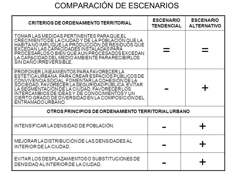 COMPARACIÓN DE ESCENARIOS CRITERIOS DE ORDENAMIENTO TERRITORIAL ESCENARIO TENDENCIAL ESCENARIO ALTERNATIVO TOMAR LAS MEDIDAS PERTINENTES PARA QUE EL C