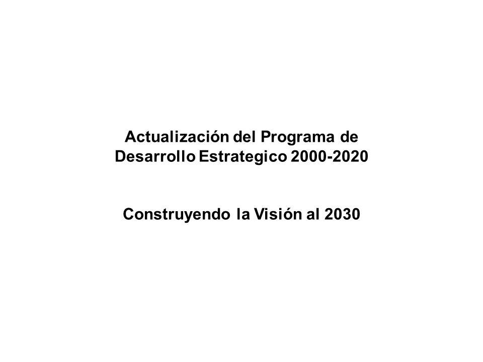 Actualización del Programa de Desarrollo Estrategico 2000-2020 Construyendo la Visión al 2030