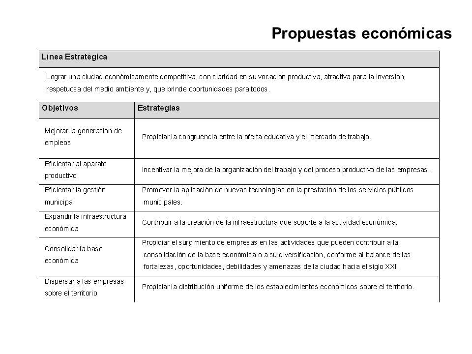 Propuestas económicas