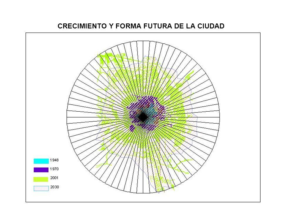 Crecimiento de la Ciudad de Aguascalientes Estimación de la superficie más probable para el año considerado * * Año Superficie (Hectáreas) Población (Miles) Densidad (Hab/Ha) 194889293104 1970184218097 2001941760764 20031064063159 20301596688955 Crecimiento de la Ciudad y Población PROYECCIONES DE POBLACIÓN: COESPO