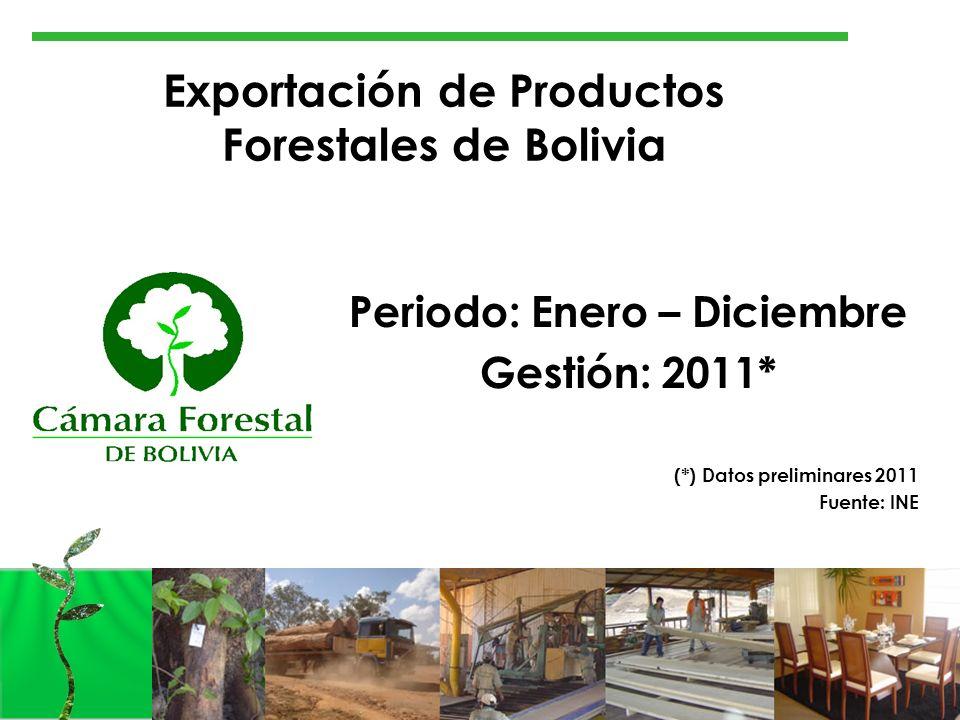 1 Exportación de Productos Forestales de Bolivia Periodo: Enero – Diciembre Gestión: 2011* (*) Datos preliminares 2011 Fuente: INE