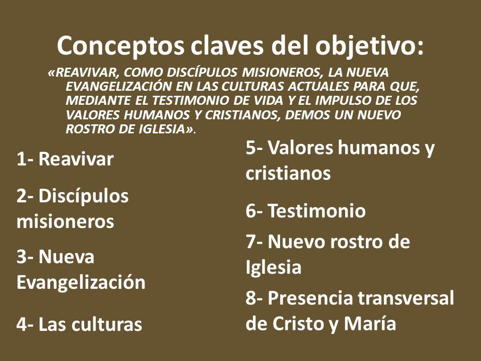 Conceptos claves del objetivo: «REAVIVAR, COMO DISCÍPULOS MISIONEROS, LA NUEVA EVANGELIZACIÓN EN LAS CULTURAS ACTUALES PARA QUE, MEDIANTE EL TESTIMONI