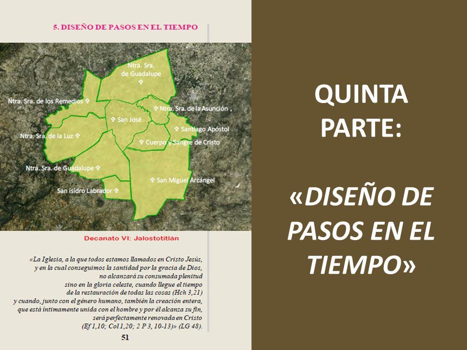 QUINTA PARTE: «DISEÑO DE PASOS EN EL TIEMPO»