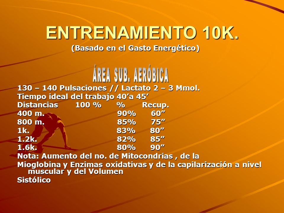 ENTRENAMIENTO 10K. 130 – 140 Pulsaciones // Lactato 2 – 3 Mmol. Tiempo ideal del trabajo 40a 45 Distancias 100 % % Recup. 400 m. 90% 60 800 m. 85% 75