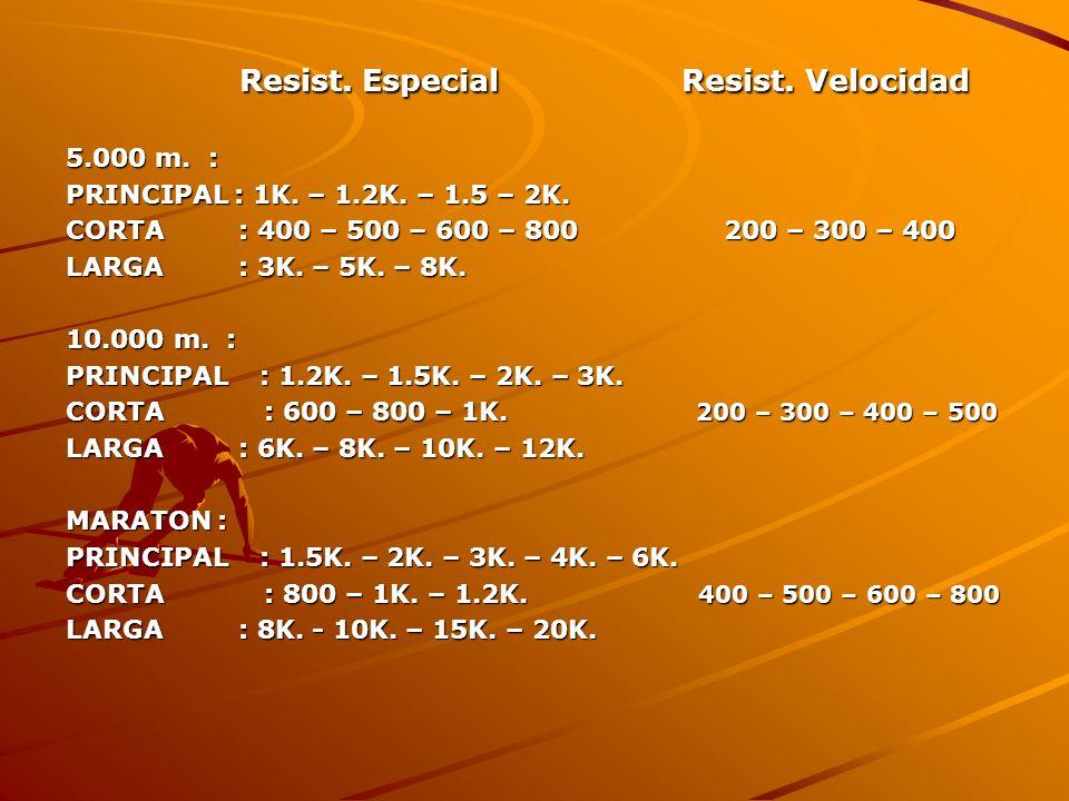 Resist. Especial Resist. Velocidad Resist. Especial Resist. Velocidad 5.000 m. : PRINCIPAL : 1K. – 1.2K. – 1.5 – 2K. CORTA : 400 – 500 – 600 – 800 200