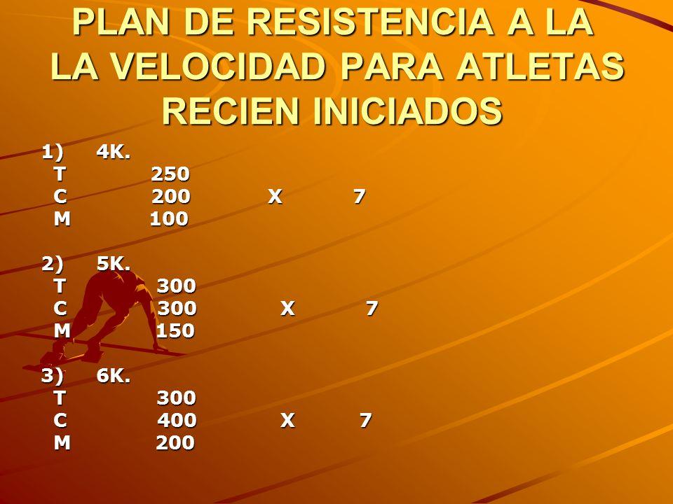 PLAN DE RESISTENCIA A LA LA VELOCIDAD PARA ATLETAS RECIEN INICIADOS 1) 4K. T 250 T 250 C 200 X 7 C 200 X 7 M 100 M 100 2) 5K. T 300 T 300 C 300 X 7 C