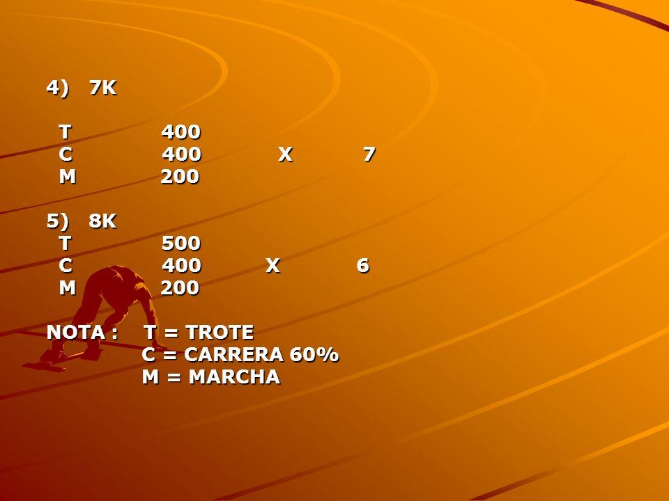 4) 7K T 400 T 400 C 400 X 7 C 400 X 7 M 200 M 200 5) 8K T 500 T 500 C 400 X 6 C 400 X 6 M 200 M 200 NOTA : T = TROTE C = CARRERA 60% C = CARRERA 60% M
