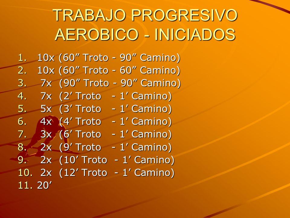 TRABAJO PROGRESIVO AEROBICO - INICIADOS 1.10x (60 Troto - 90 Camino) 2.10x (60 Troto - 60 Camino) 3. 7x (90 Troto - 90 Camino) 4. 7x (2 Troto - 1 Cami