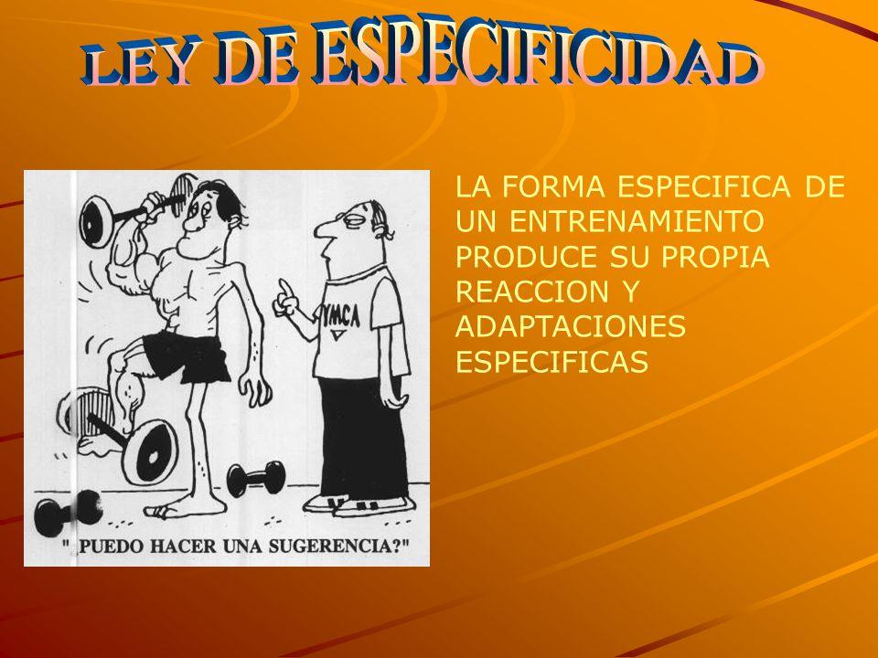 LA FORMA ESPECIFICA DE UN ENTRENAMIENTO PRODUCE SU PROPIA REACCION Y ADAPTACIONES ESPECIFICAS