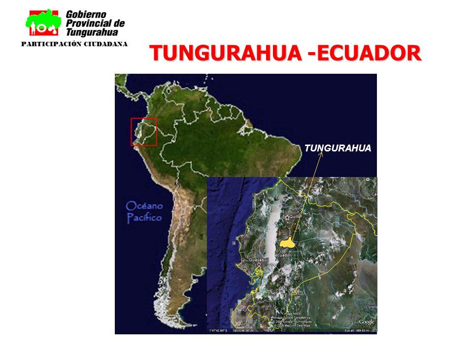 TUNGURAHUA -ECUADOR PARTICIPACIÓN CIUDADANA TUNGURAHUA