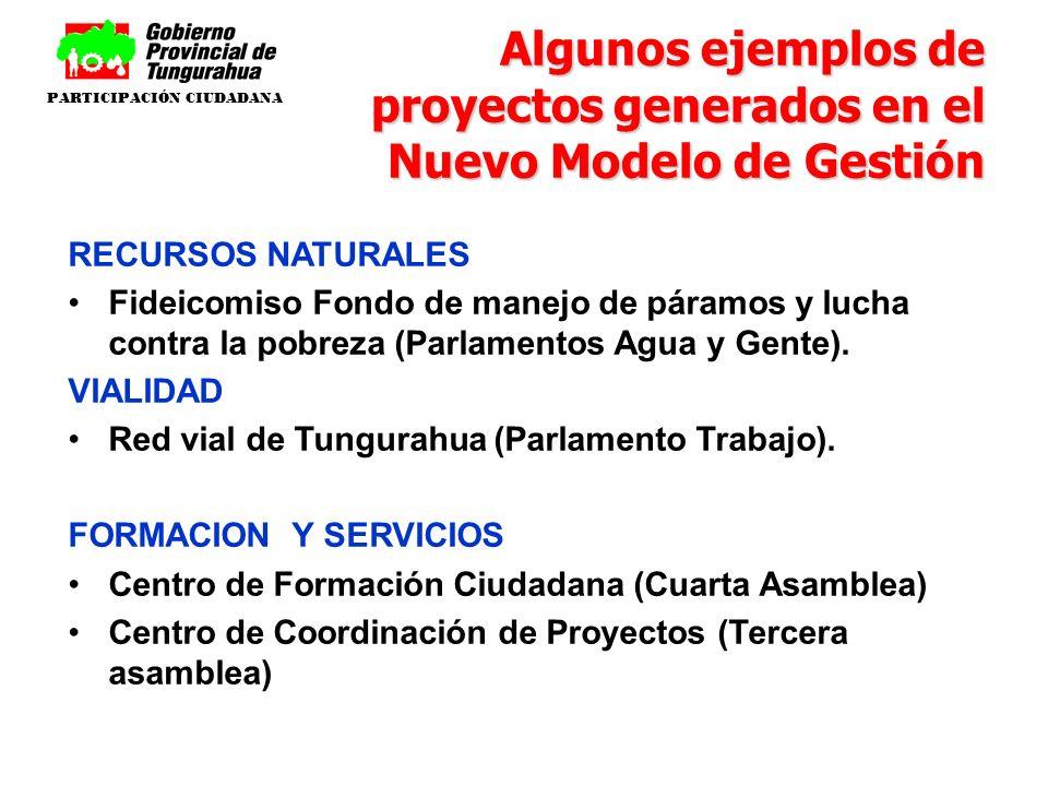 RECURSOS NATURALES Fideicomiso Fondo de manejo de páramos y lucha contra la pobreza (Parlamentos Agua y Gente). VIALIDAD Red vial de Tungurahua (Parla