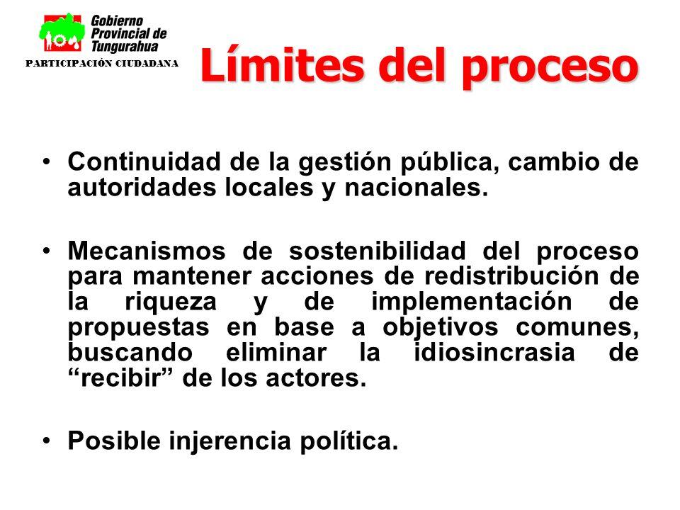Límites del proceso Continuidad de la gestión pública, cambio de autoridades locales y nacionales. Mecanismos de sostenibilidad del proceso para mante
