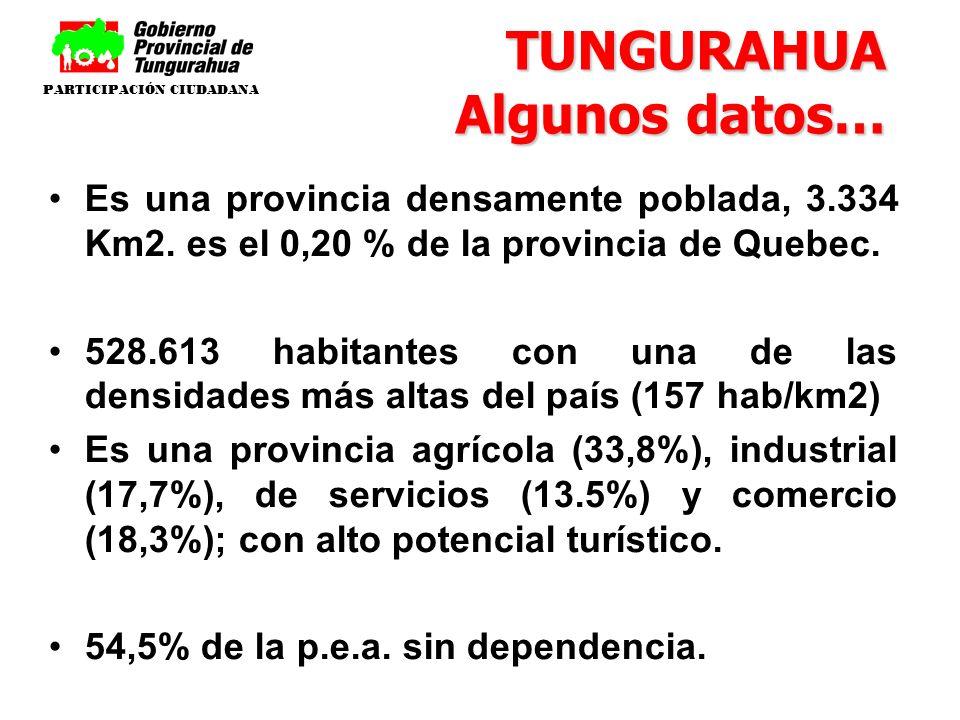 Es una provincia densamente poblada, 3.334 Km2. es el 0,20 % de la provincia de Quebec. 528.613 habitantes con una de las densidades más altas del paí