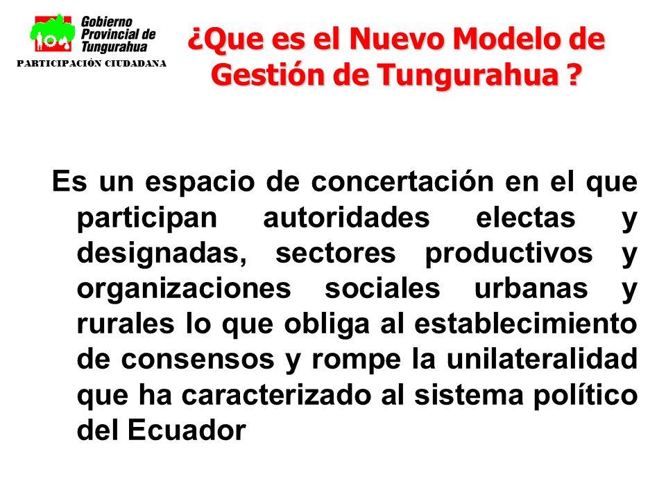 ¿Que es el Nuevo Modelo de Gestión de Tungurahua ? Es un espacio de concertación en el que participan autoridades electas y designadas, sectores produ