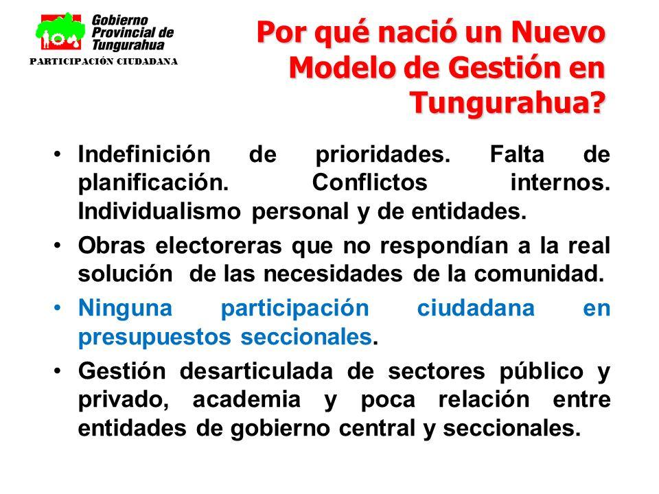 Por qué nació un Nuevo Modelo de Gestión en Tungurahua? Indefinición de prioridades. Falta de planificación. Conflictos internos. Individualismo perso