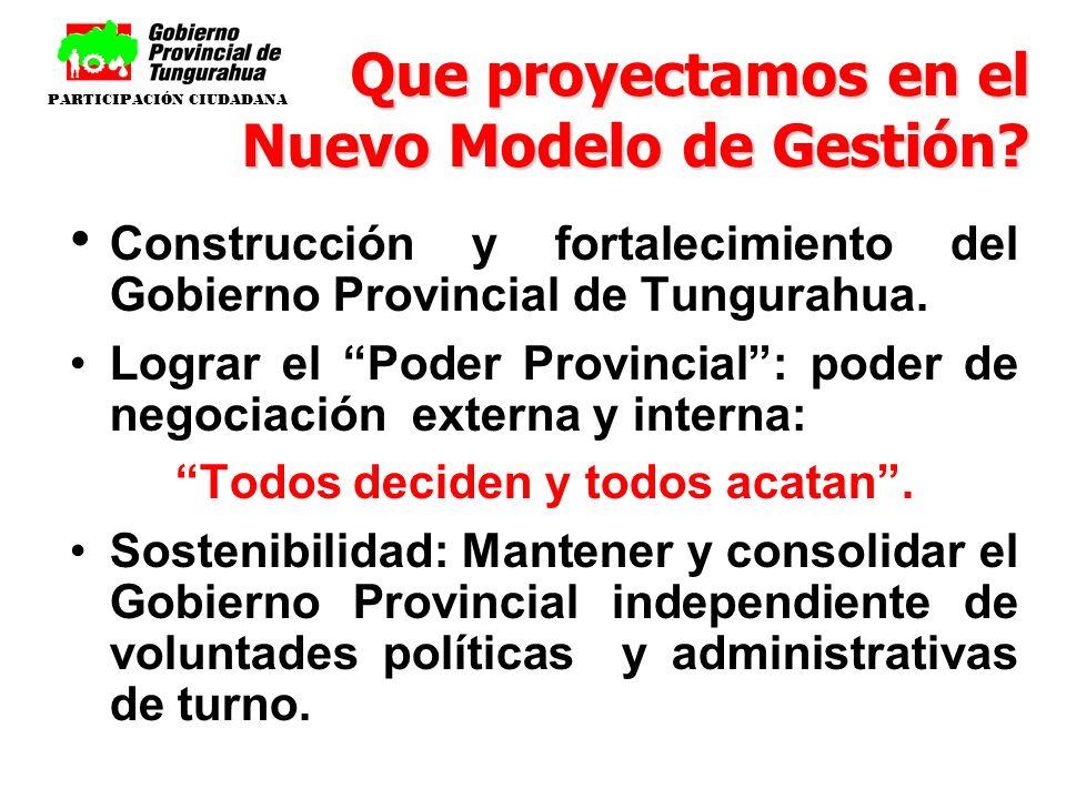Construcción y fortalecimiento del Gobierno Provincial de Tungurahua. Lograr el Poder Provincial: poder de negociación externa y interna: Todos decide