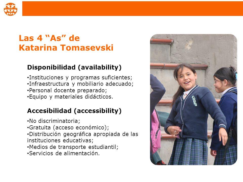 Disponibilidad (availability) Instituciones y programas suficientes; Infraestructura y mobiliario adecuado; Personal docente preparado; Equipo y mater