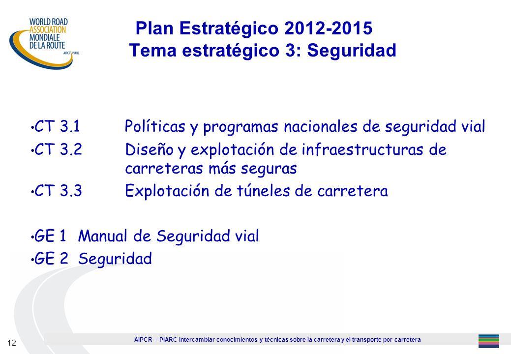 AIPCR – PIARC Intercambiar conocimientos y técnicas sobre la carretera y el transporte por carretera 12 Plan Estratégico 2012-2015 Tema estratégico 3: