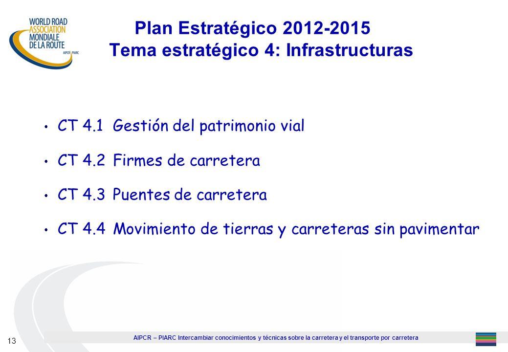 AIPCR – PIARC Intercambiar conocimientos y técnicas sobre la carretera y el transporte por carretera 13 Plan Estratégico 2012-2015 Tema estratégico 4: