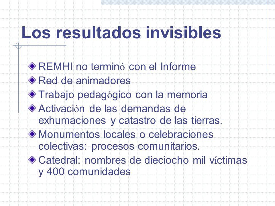Devolución de la memoria Materiales, ceremonias, p. comunidad Hechos recordados de forma compartida: rituales y monumentos. Explicar lo ocurrido en lo