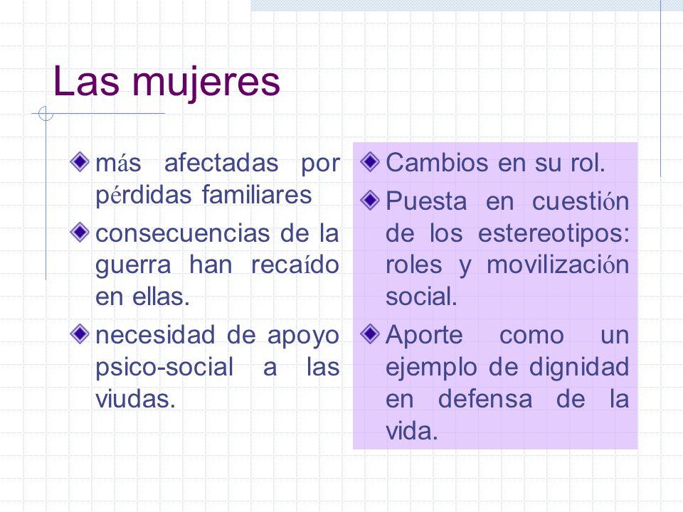 Violencia contra las familias P é rdidas familiares: esposo (21%), de los padres (22%), de los hijos (12%) y de otras personas (21%). Acoso familiar,