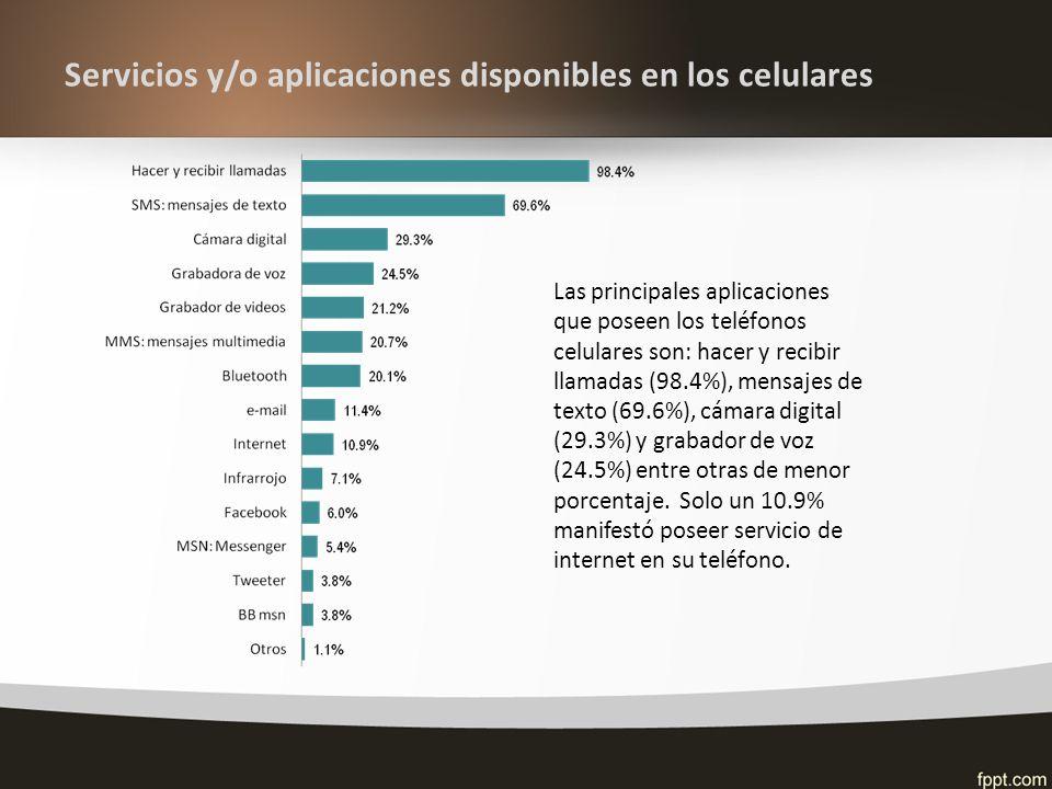 Servicios y/o aplicaciones disponibles en los celulares Las principales aplicaciones que poseen los teléfonos celulares son: hacer y recibir llamadas (98.4%), mensajes de texto (69.6%), cámara digital (29.3%) y grabador de voz (24.5%) entre otras de menor porcentaje.
