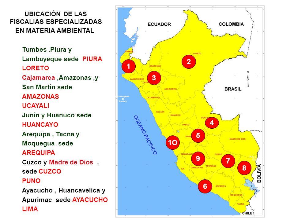 UBICACIÓN DE LAS FISCALIAS ESPECIALIZADAS EN MATERIA AMBIENTAL 1 2 3 4 5 6 7 8 Los Manglares de Tumbes P.N. y R.N. El Manu Tumbes,Piura y Lambayeque s