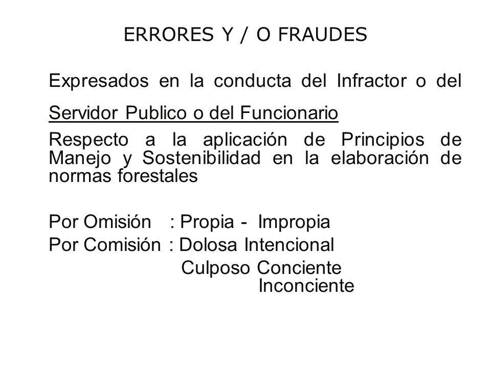 ERRORES Y / O FRAUDES Expresados en la conducta del Infractor o del Servidor Publico o del Funcionario Respecto a la aplicación de Principios de Manej