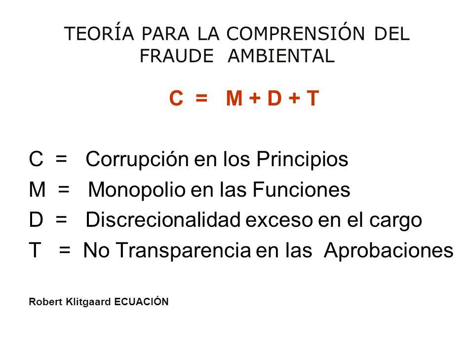 TEORÍA PARA LA COMPRENSIÓN DEL FRAUDE AMBIENTAL C = M + D + T C = Corrupción en los Principios M = Monopolio en las Funciones D = Discrecionalidad exc