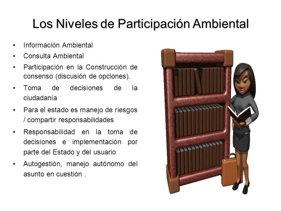 Los Niveles de Participación Ambiental Información Ambiental Consulta Ambiental Participación en la Construcción de consenso (discusión de opciones).