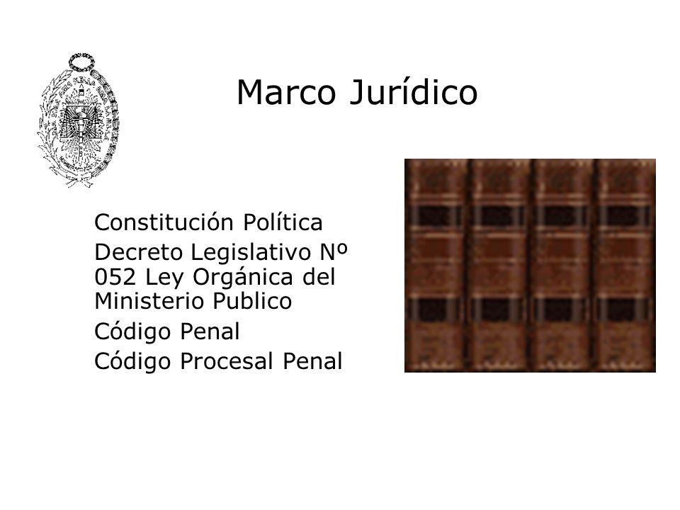 Artículo 159.- Atribuciones del Ministerio Público Corresponde al Ministerio Público: 1.