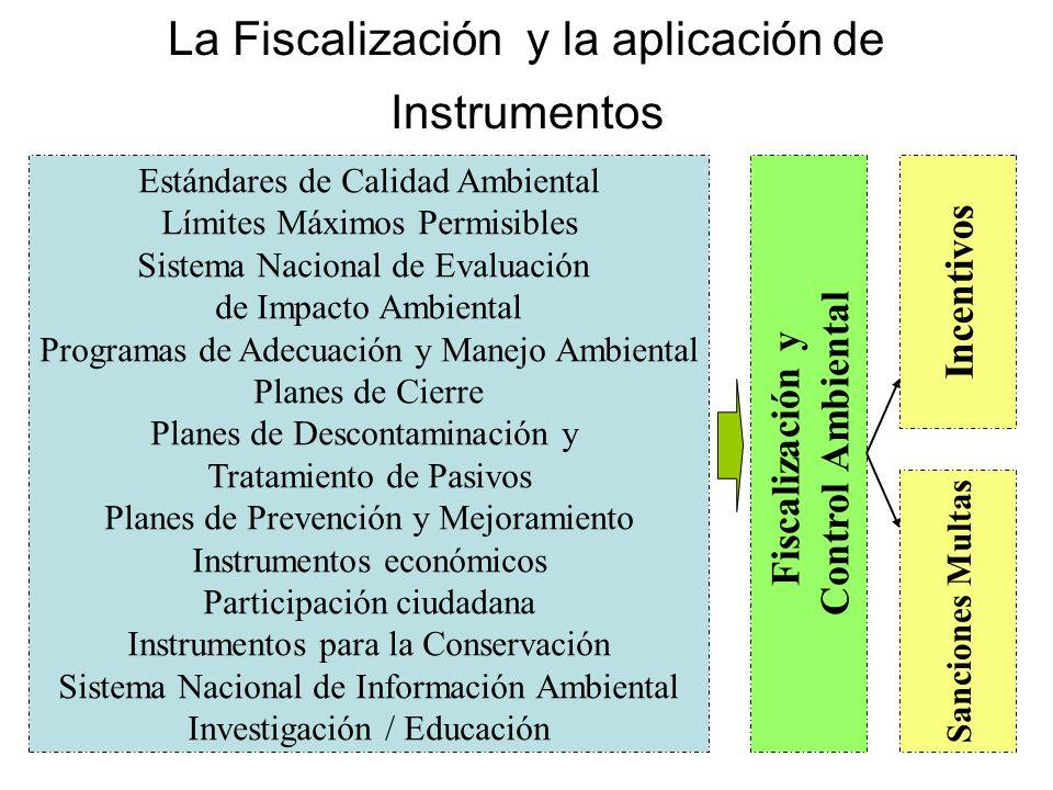 La Fiscalización y la aplicación de Instrumentos Estándares de Calidad Ambiental Límites Máximos Permisibles Sistema Nacional de Evaluación de Impacto