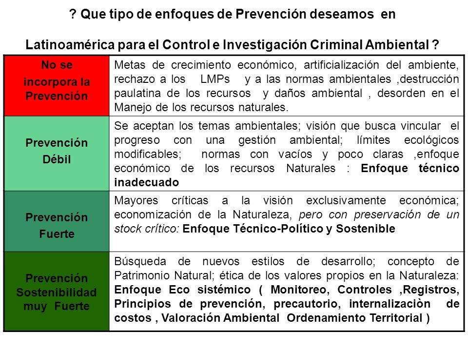 ? Que tipo de enfoques de Prevención deseamos en Latinoamérica para el Control e Investigación Criminal Ambiental ? No se incorpora la Prevención Meta