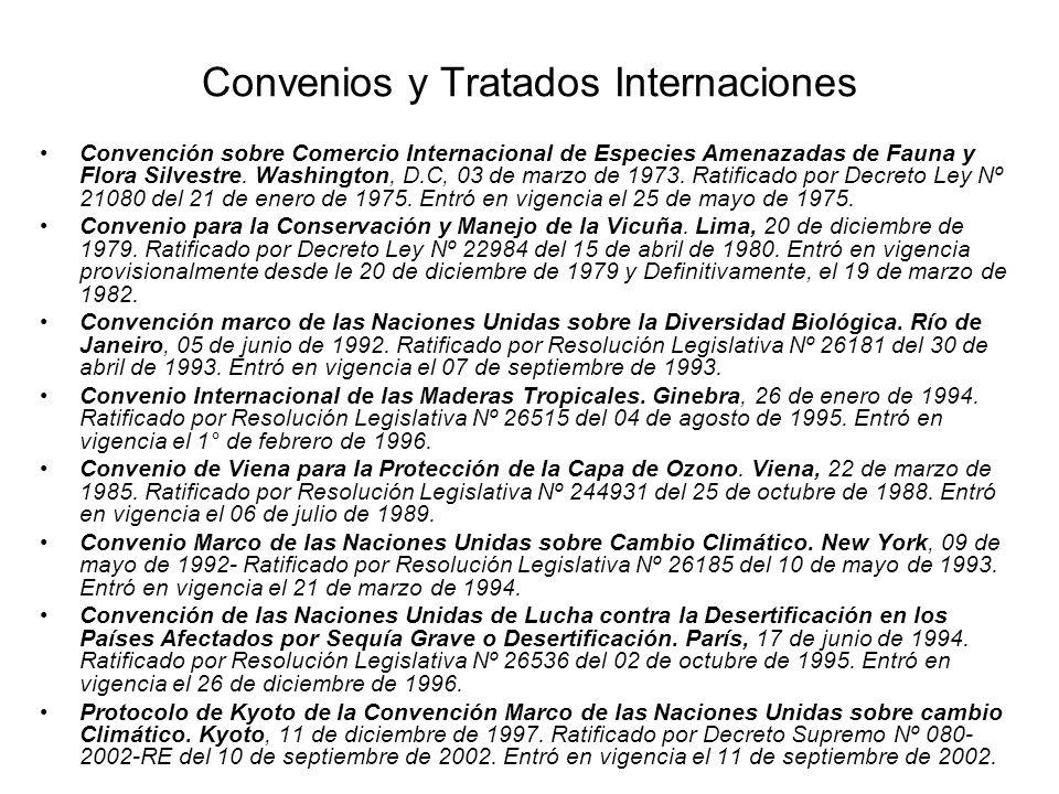 Convenios y Tratados Internaciones Convención sobre Comercio Internacional de Especies Amenazadas de Fauna y Flora Silvestre. Washington, D.C, 03 de m