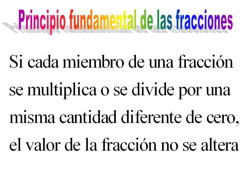 Definimos una función de x en y como toda aplicación (regla, criterio perfectamente definido), que a un número x (variable independiente), le hace corresponder un número y (y solo uno llamado variable dependiente).