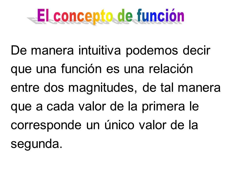 De manera intuitiva podemos decir que una función es una relación entre dos magnitudes, de tal manera que a cada valor de la primera le corresponde un