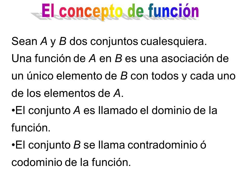 Sean A y B dos conjuntos cualesquiera. Una función de A en B es una asociación de un único elemento de B con todos y cada uno de los elementos de A. E