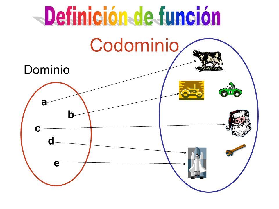 a b c d e Codominio